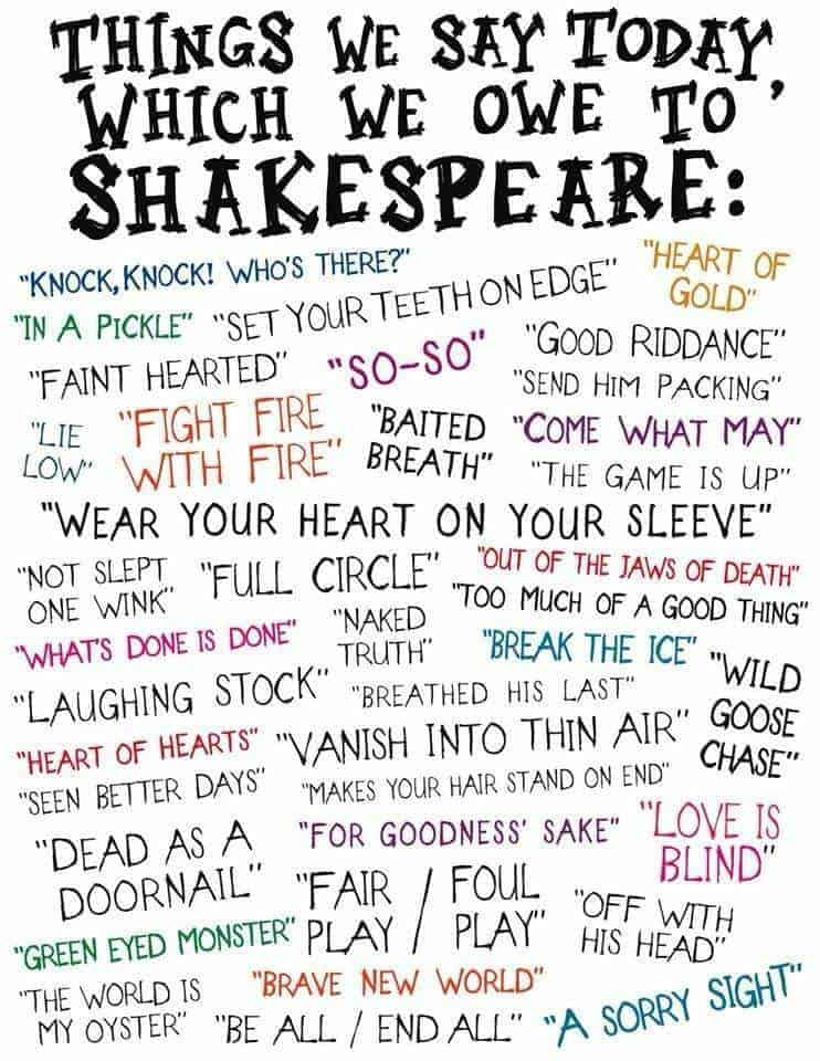 Things we say today which we owe to Shakespeare. From NoSweatShakespeare.com.